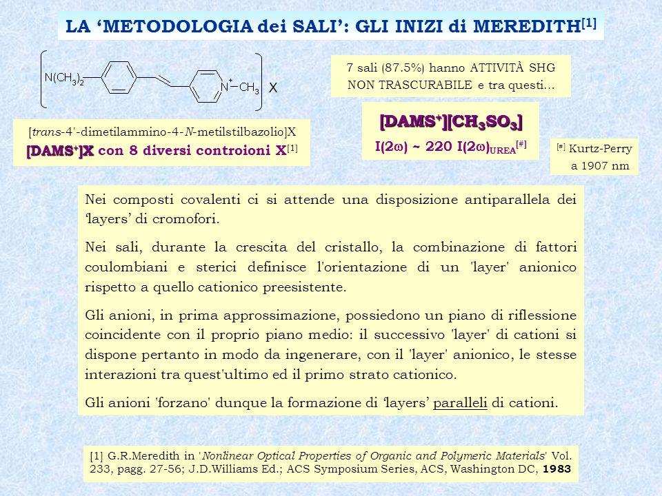 LA 'METODOLOGIA dei SALI': GLI INIZI di MEREDITH[1]